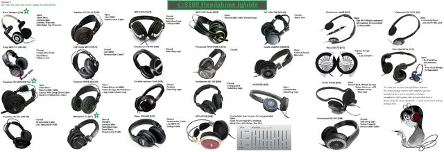 File:$100 Headphone guide.jpg