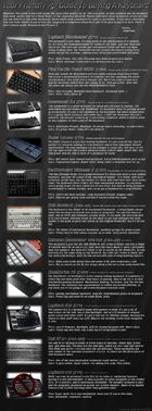 Keyboard guide