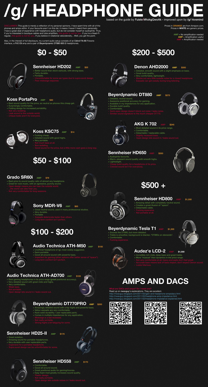 Amazon. Com: headphones: buyer's guide 2015 (9781508860815.