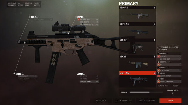 File:UMP45 2x Scope.jpg