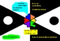 Miniatura pro le version de 10:15, martio 29, 2008