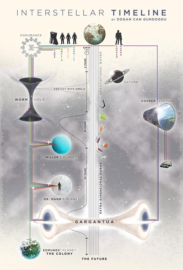 interstellar film interstellar wiki fandom powered by wikia