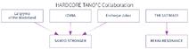 HARDCORE TANO*C Collaboration Progression