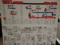 WSM - 60 years of Shonen Magazines