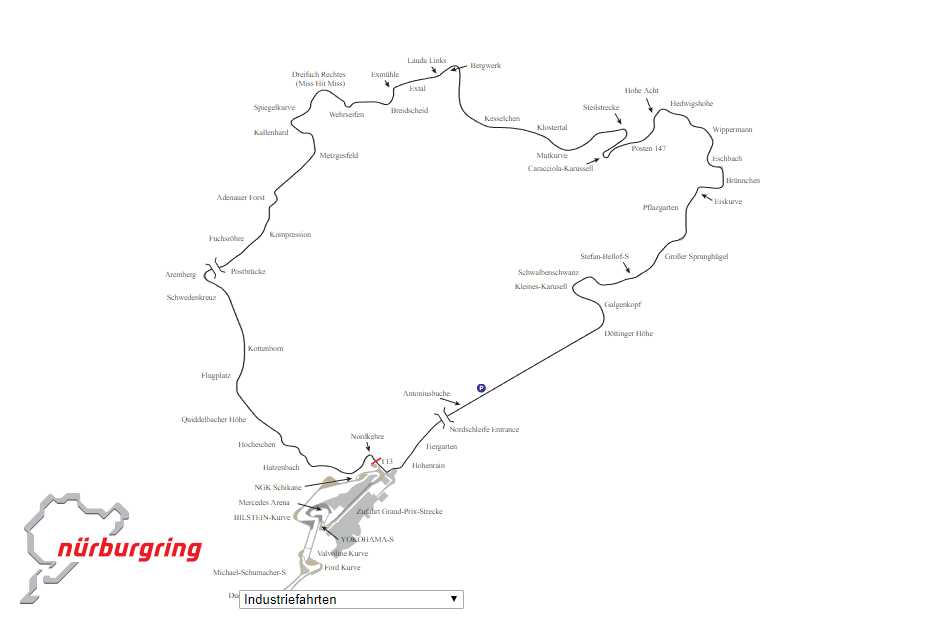 Nurburgring Nordschleife | Iracing com Wiki | FANDOM powered by Wikia