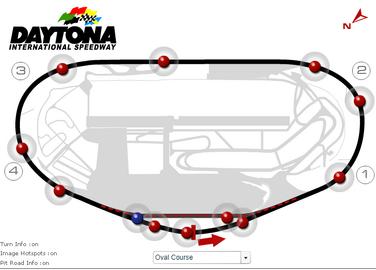 Daytona1