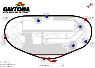 Daytona5