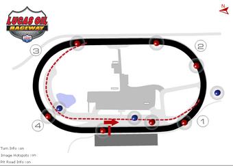 Lucas Oil Raceway1