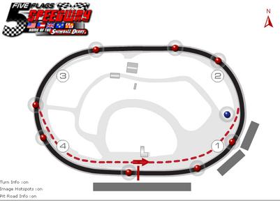Five Flags Speedway | Iracing com Wiki | FANDOM powered by Wikia