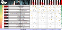 Halloween Scoreboard