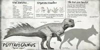 Psittacosaurus Dossier The Isle