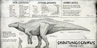 Shantungosaurus Dossier The Isle