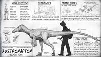Austroraptor Dossier The Isle