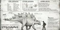 Stegosaurus Dossier The Isle