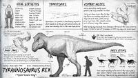 Tyrannosaurus Dossier The Isle