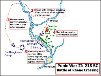 Punic War II Rhone