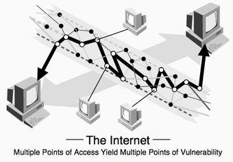 Cyber threat | The IT Law Wiki | FANDOM powered by Wikia