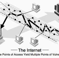 Cyber threat   The IT Law Wiki   FANDOM powered by Wikia