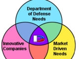 Defense Venture Catalyst Initiative