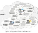 Cloud consumer