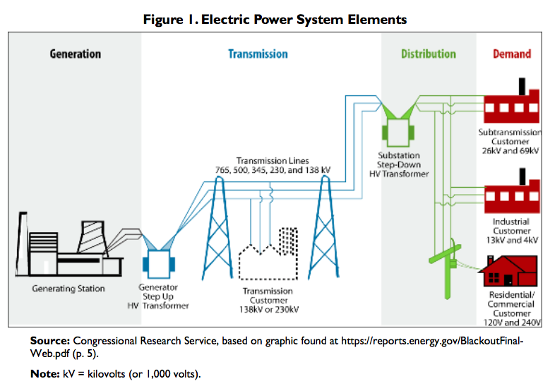 Elements Of Power System Pdf