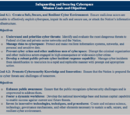 Quadrennial Homeland Security Review Report: A Strategic Framework for a Secure Homeland