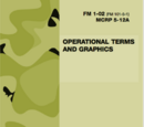 Operational Terms and Graphics