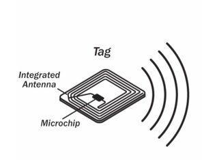 RFID tag | The IT Law Wiki | FANDOM powered by Wikia