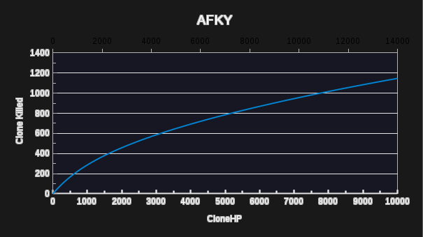 File:Afky-ratio.png
