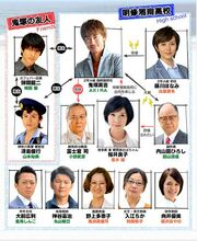 Gto2014-chart