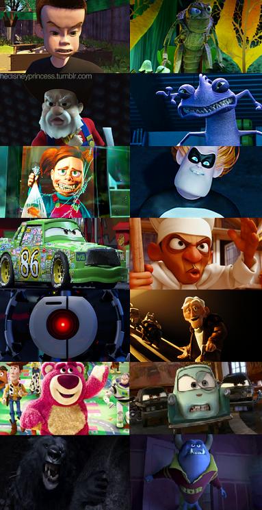 Pixar Villains