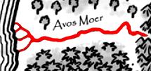 Avos Moer-Verlauf