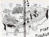 Fort Fatalus