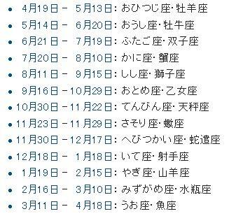 13星座占い | 日本通信百科事典 | Fandom
