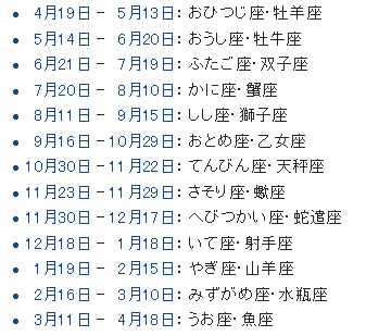 13星座占い | 日本通信百科事典 | FANDOM powered by Wikia