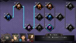 Tsurugi no Machi no Ihoujin (divinity skills)