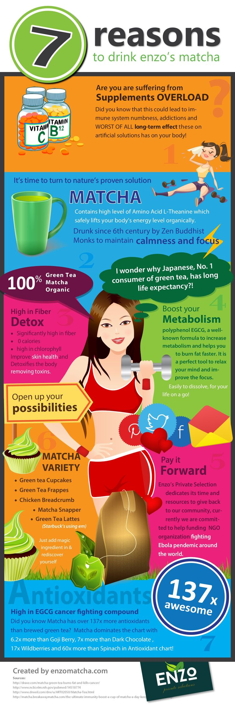 Infographic-Green-Tea-Matcha
