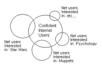 Wikia Model