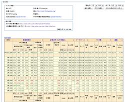 Ffxi screenshot wikiastats