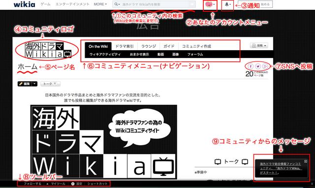 ファイル:Site guide.png