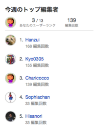 JA top contributors