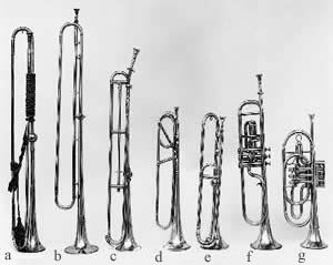 Trumpetevolution