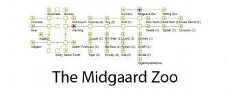 The midgaard zoo-Destiny