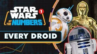 Every Droid in Star Wars Star Wars By the Numbers