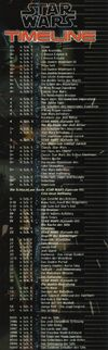 Comic-Timeline