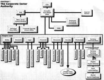 KS-Hierarchie