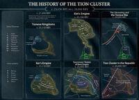 Die Geschichte des Tion-Sternhaufens