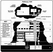 Raffinerie 435