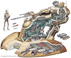 AAT BAttle Tank Cutaway