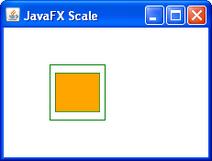 FXScale